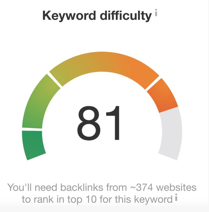 جستجوی کلمات کلیدی مهم