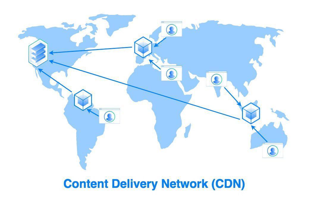 CDN چیست و چرا باید از آن استفاده کنیم؟